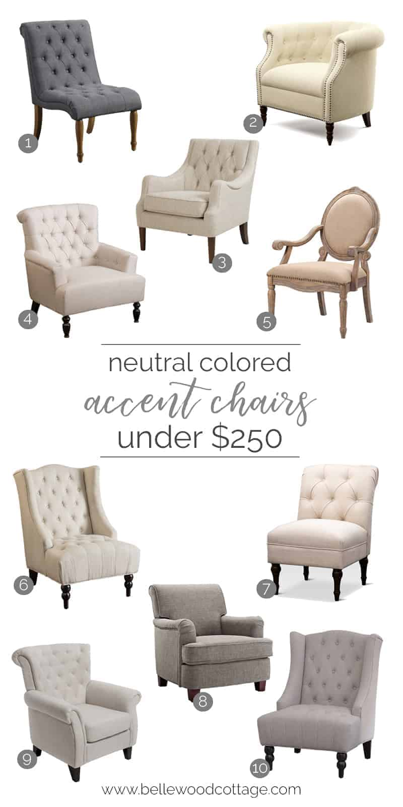 Adding style to your home AND sticking to a tight budget isn't always easy! Get inspired to refresh your home decor with this budget-friendly roundup of neutral accent chairs under $250 from Bellewood Cottage.