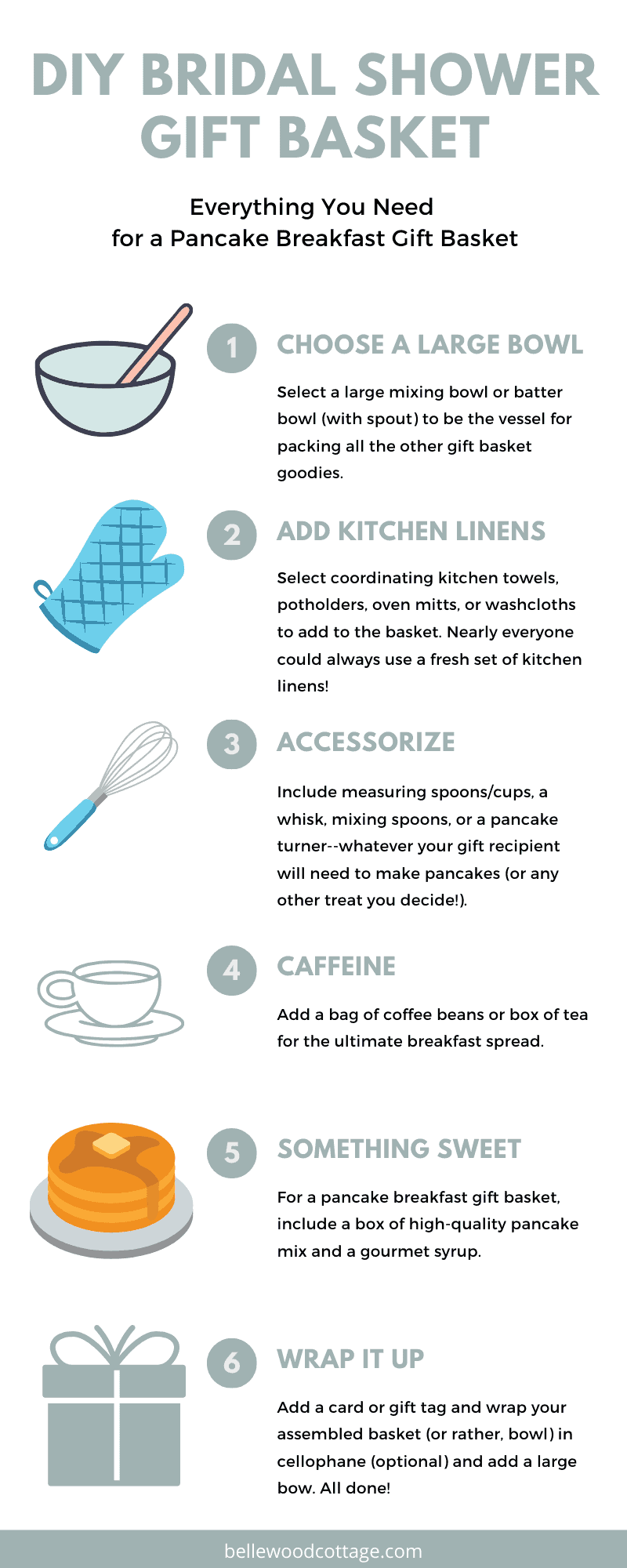 An infographic of the step-by-step items you will need to create a bridal shower gift basket.