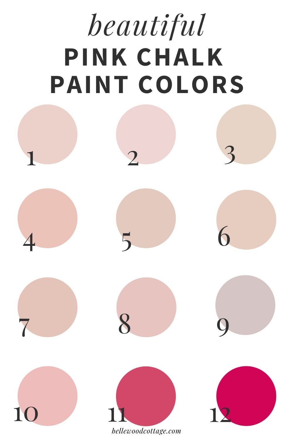 """A collage of 12 numbered pink paint samples with the words, """"Beautiful Pink Chalk Paint Colors""""."""