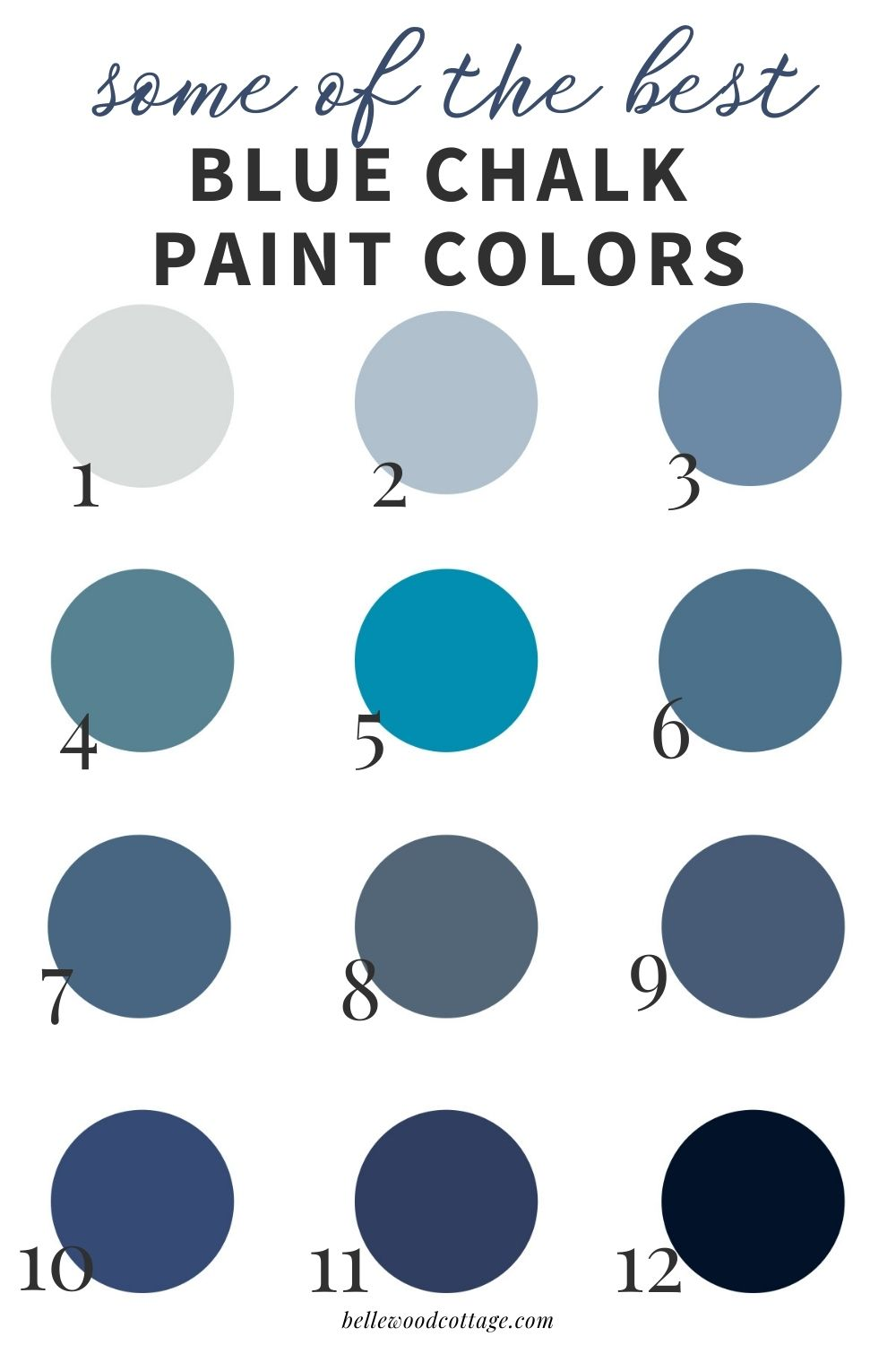 """A collage of blue paint swatches with the words, """"Some of the Best Blue Chalk Paint Colors""""."""